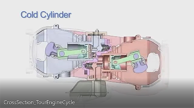CrossSection TourEngineCycle